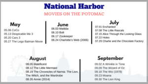 Movies on the Potomac @ National Harbor | Oxon Hill | Maryland | United States